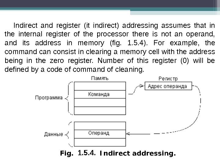 Indirect and register (it indirect) addressing assumes that in the internal register of the processor there