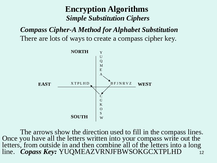 12 Encryption Algorithms Simple Substitution Ciphers Compass Cipher-A Method for Alphabet Substitution There are lots of
