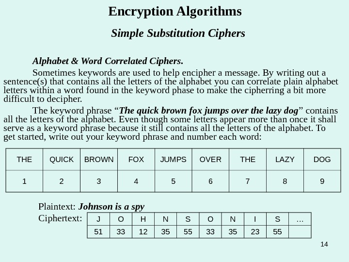 14 Encryption Algorithms  Simple Substitution Ciphers Alphabet & Word Correlated Ciphers.  Sometimes keywords are