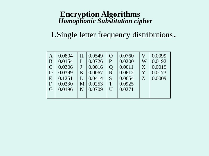 1. Single letter frequency distributions. A B C D E F G  0. 0804