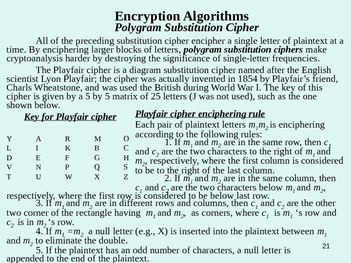 21 Encryption Algorithms Polygram Substitution Cipher All of the preceding substitution cipher encipher a single letter