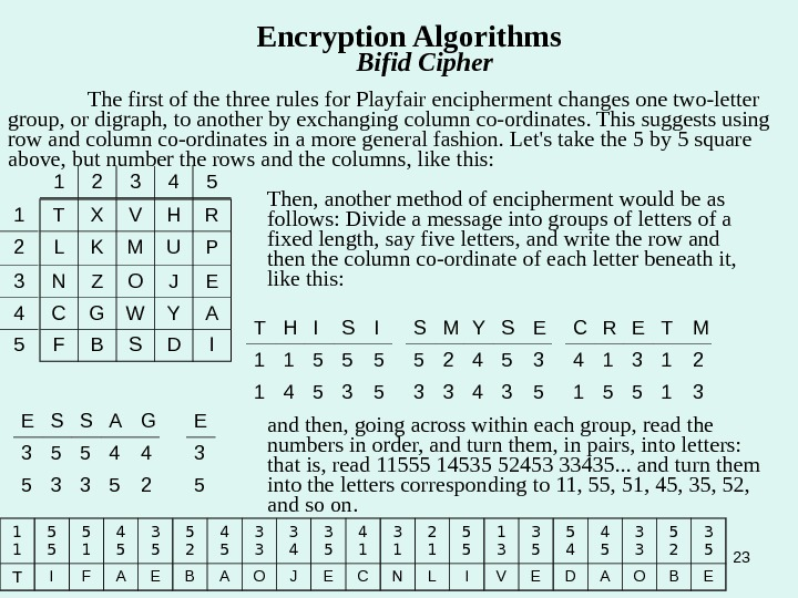 23 The first of the three rules for Playfair encipherment changes one two-letter group, or digraph,