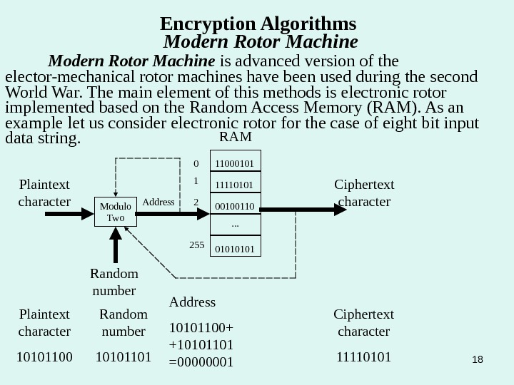 18 Encryption Algorithms  Modern Rotor Machine is advanced version of the elector-mechanical rotor machines have