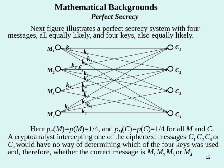12 Mathematical Backgrounds   Perfect Secrecy Next figure illustrates a perfect secrecy system with four