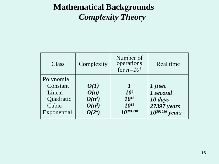 16 Mathematical Backgrounds   Complexity Theory Class Complexity Number of operations for n=10 6 Real
