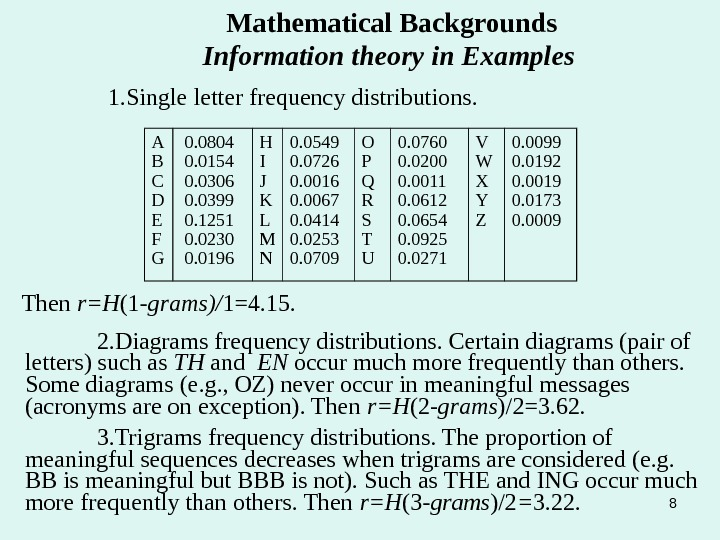 8 Mathematical Backgrounds Information theory in Examples  1. Single letter frequency distributions. Then r=H (1