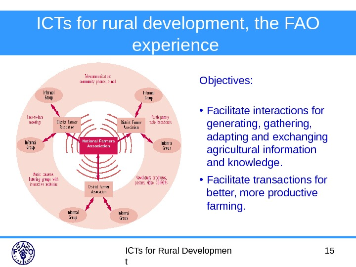 ICTs for Rural Developmen t 15 ICTs for rural development, the FAO experience  National Farmers