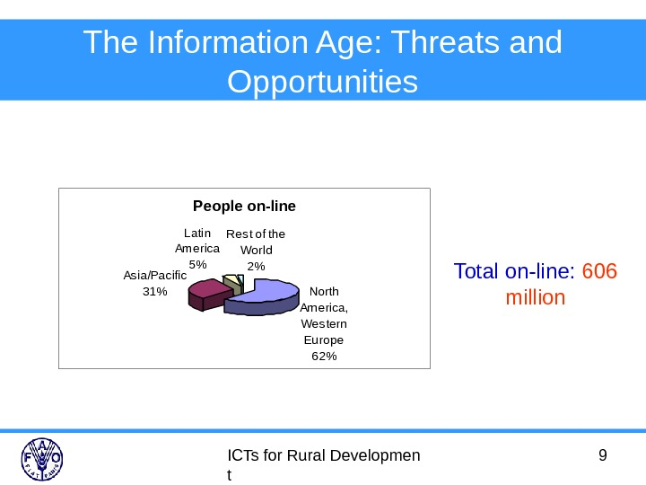 ICTs for Rural Developmen t 9 The Information Age: Threats and Opportunities Total on-line:  606
