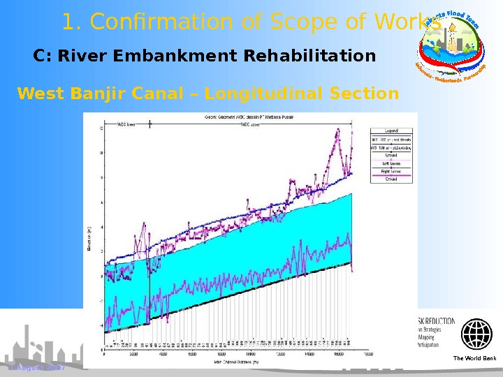 1 August 2007 C: River Embankment Rehabilitation 1. Confirmation of Scope of Works West Banjir