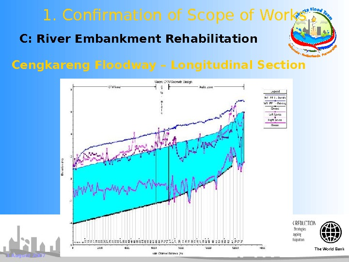 1 August 2007 C: River Embankment Rehabilitation 1. Confirmation of Scope of Works Cengkareng Floodway