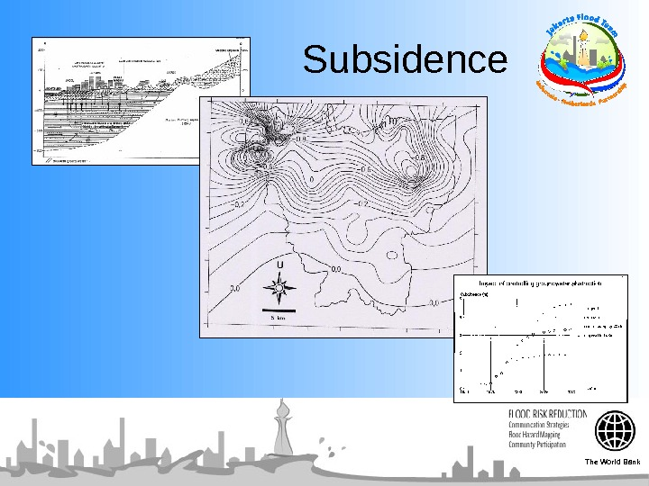 Subsidence The World Bank