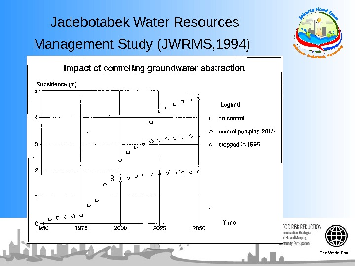 Jadebotabek Water Resources Management Study (JWRMS, 1994)  The World Bank