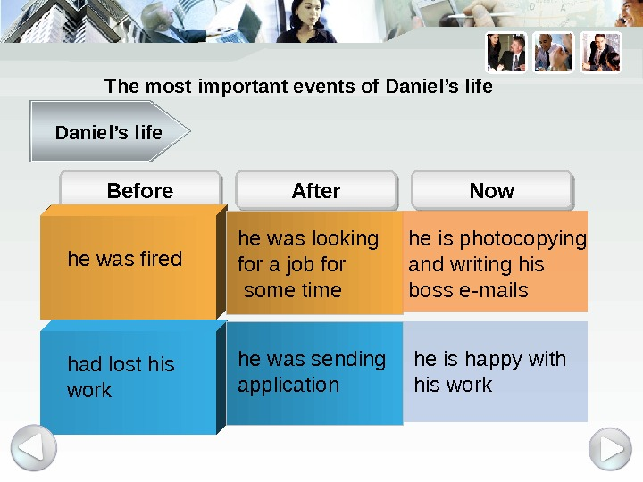 Before After    Daniel's life Now he was fired had lost his work he