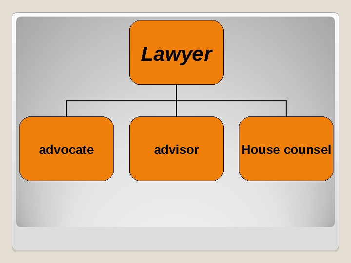 Lawyer advocate advisor House counsel
