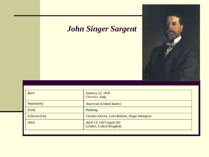 John Singer Sargent  Born January 12, 1856 Florence , Italy Nationality American (United