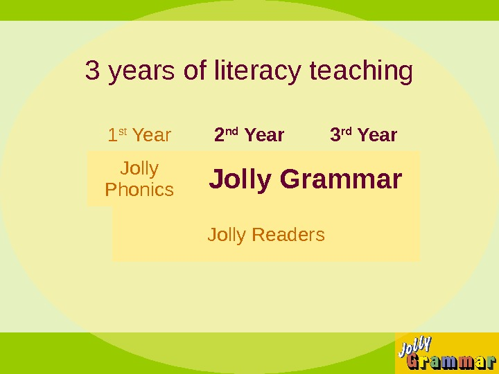 3 years of literacy teaching 1 st Year 2 nd Year 3 rd Year Jolly Phonics