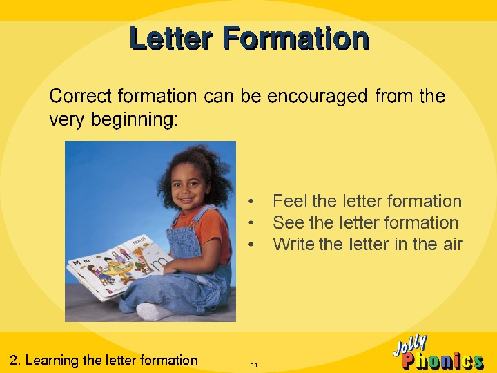 Letter. Formation 112. Learningtheletterformation