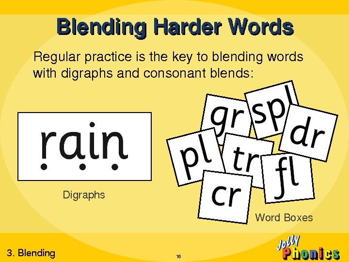 Blending. Harder. Words Regularpracticeisthekeytoblendingwords withdigraphsandconsonantblends: 163. Blending Digraphs Word. Boxes