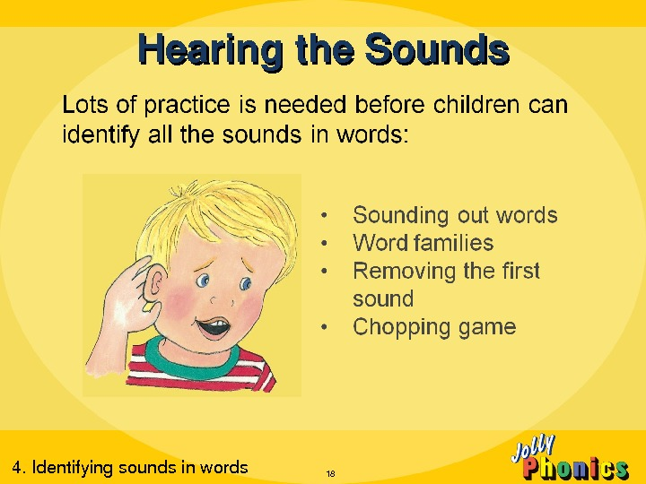 Hearingthe. Sounds 184. Identifyingsoundsinwords