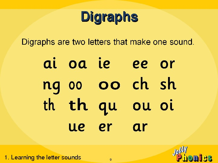 Digraphs 91. Learningthelettersounds