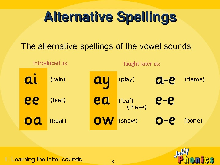 Alternative. Spellings 10 Introduced as: (rain) (play)   (flame) (feet) (boat) (leaf)