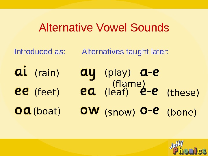 Alternative Vowel Sounds Introduced as: Alternatives taught later: (rain) (play)  (flame) (feet) (boat) (leaf) (snow)
