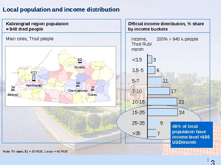 3 4 |Local population and income distribution Kaliningrad region population  = 940 thsd people Official