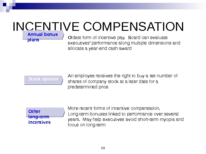 24 INCENTIVE COMPENSATION Annual bonus plans Oldest form of incentive pay.  Board can evaluate executives'