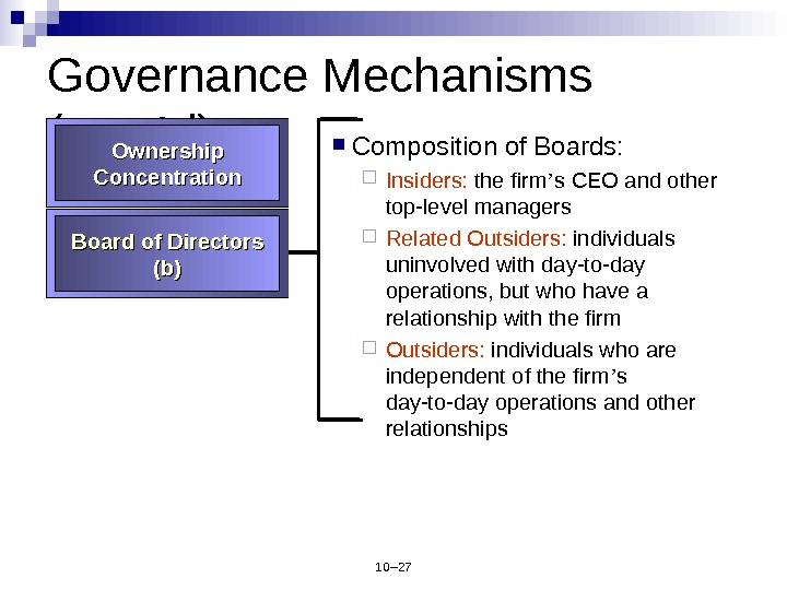 10– 27 Governance Mechanisms (cont ' d) Composition of Boards:  Insiders:  the firm '