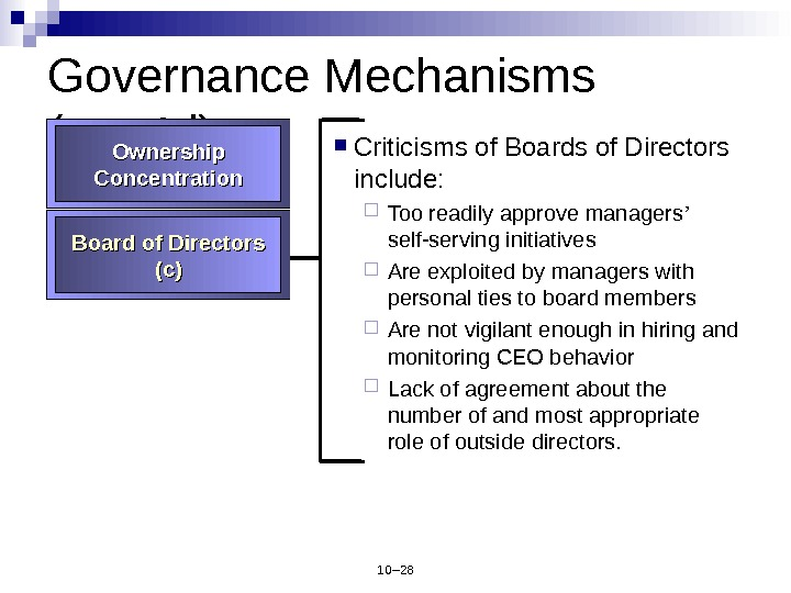 10– 28 Governance Mechanisms (cont ' d) Criticisms of Boards of Directors include:  Too readily