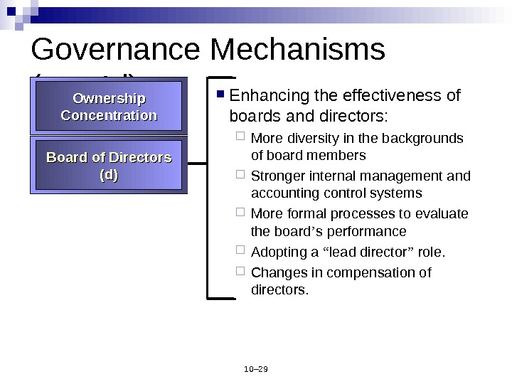 10– 29 Governance Mechanisms (cont ' d) Enhancing the effectiveness of boards and directors:  More