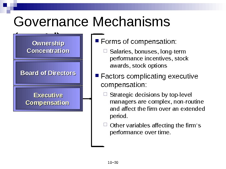 10– 30 Governance Mechanisms (cont ' d) Forms of compensation:  Salaries, bonuses, long-term performance incentives,