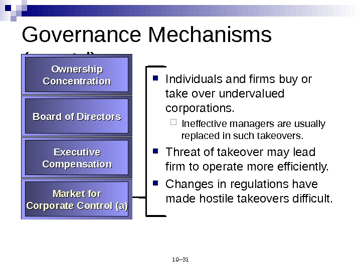 10– 31 Governance Mechanisms (cont ' d) Individuals and firms buy or take over undervalued corporations.
