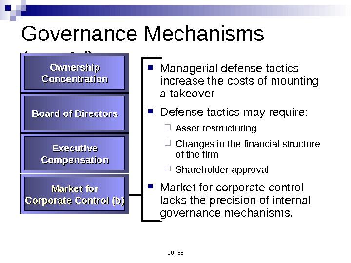 10– 33 Governance Mechanisms (cont ' d) Managerial defense tactics increase the costs of mounting a