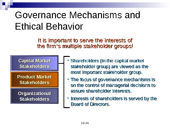 10– 41 Organizational Stakeholders. Product Market Stakeholders. Governance Mechanisms and Ethical Behavior It is important to