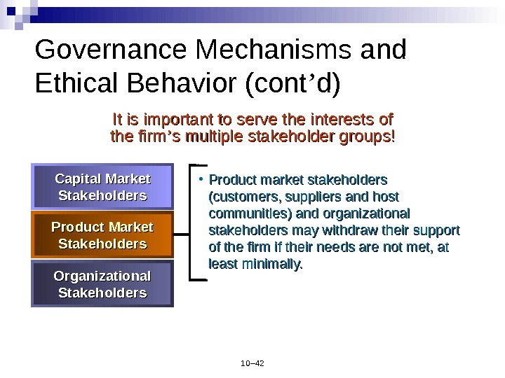 10– 42 Organizational Stakeholders. Product Market Stakeholders. Capital Market Stakeholders. Governance Mechanisms and Ethical Behavior (cont