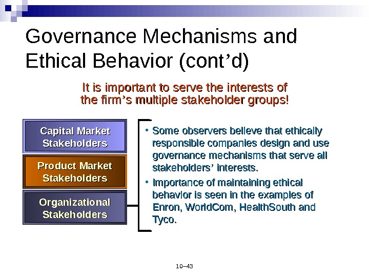 10– 43 Product Market Stakeholders Organizational Stakeholders. Capital Market Stakeholders. Governance Mechanisms and Ethical Behavior (cont