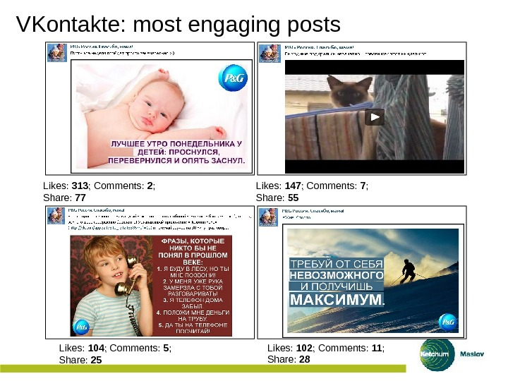 VKontakte :  most engaging posts Likes :  313 ;  Comments :  2