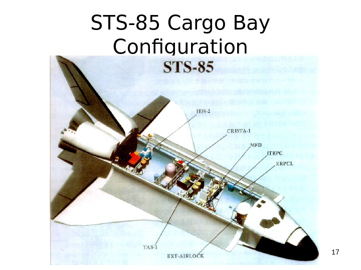 STS-85 Cargo Bay Configuration 17