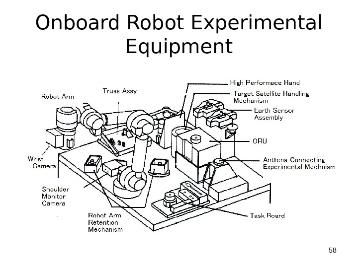 Onboard Robot Experimental Equipment 58