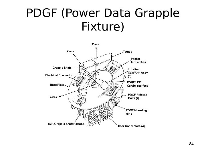 PDGF (Power Data Grapple Fixture) 84