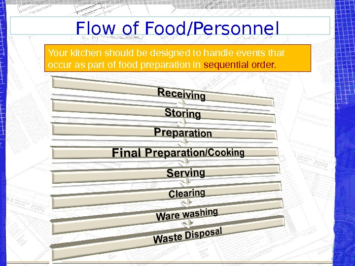 Flow of Food/Personnel Your kitchen should be designed to handle events that occur