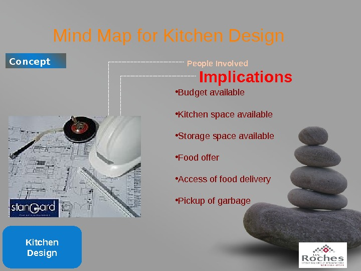 your name. Mind Map for Kitchen Design. Concept People Involved Implications • Budget available • Kitchen