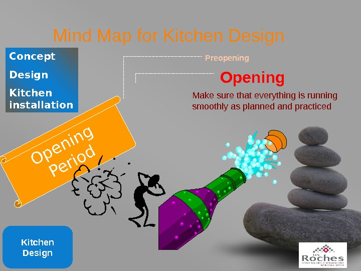 your name. Mind Map for Kitchen Design. Concept Design Kitchen installation. O pening Period Preopening