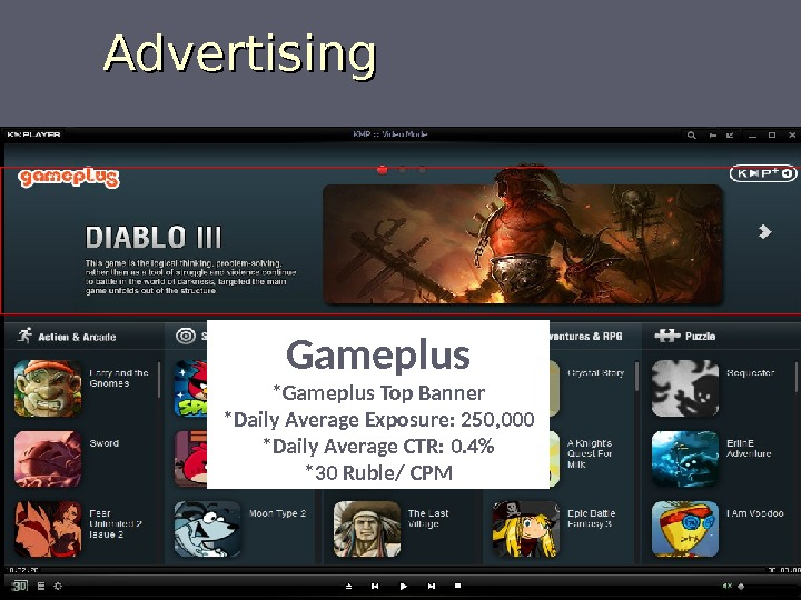 Advertising Gameplus *Gameplus Top Banner *Daily Average Exposure: 250, 000 *Daily Average CTR: 0.