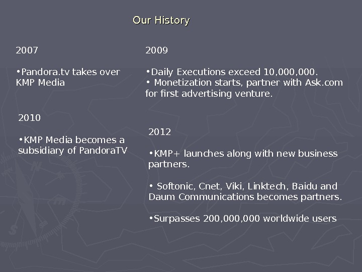 Our History 2007 • Pandora. tv takes over KMP Media 2009 • Daily Executions