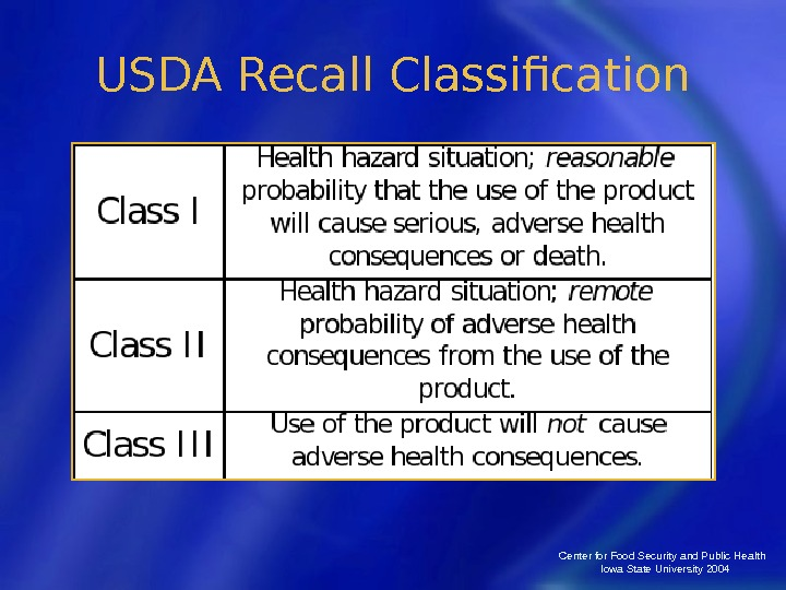 Center for Food Security and Public Health  Iowa State University 2004 USDA Recall Classification