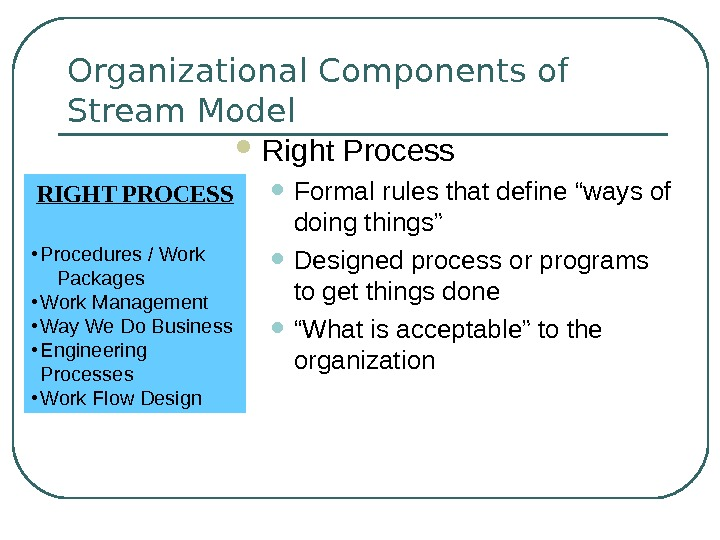 "Organizational Components of Stream Model Right Process • Formal rules that define ""ways of doing things"""