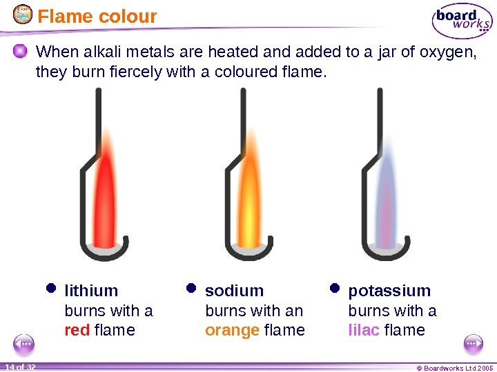 © Boardworks Ltd 200514 of 32  Flame colour When alkali metals are heated and added