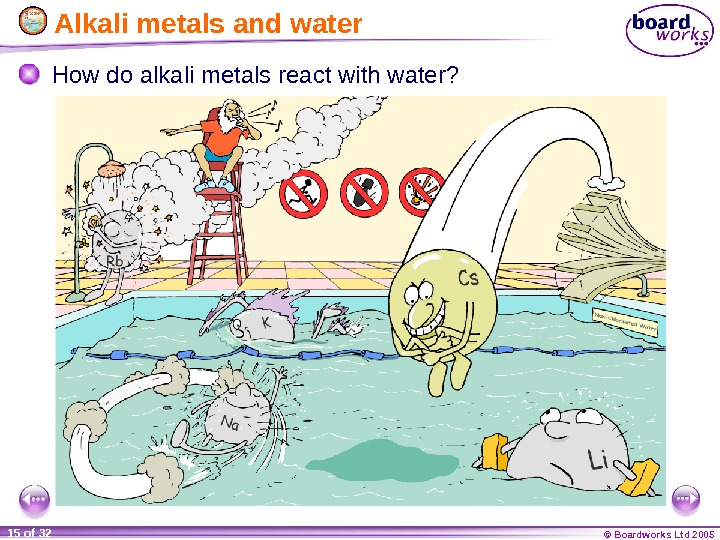 © Boardworks Ltd 200515 of 32  Alkali metals and water How do alkali metals react